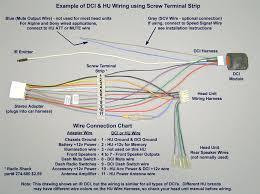 car stereo wiring diagrams free plus car radio stereo audio wiring free wire diagram for car stereo car stereo wiring diagrams free plus images wiring diagram car stereo car stereo wiring diagrams free