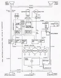 Beautiful wiring diagram dendabear throttle stop mold electrical