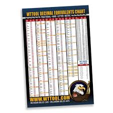 Direct Tools Outlet Hagerstown Tap Drill Size Wall Chart