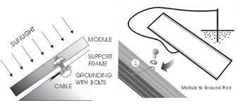 solar panel installation manual universal solar direct how to wire solar panel on installation