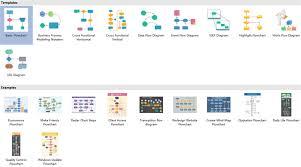 Logic Flow Chart Creator How To Create Programming Flowchart