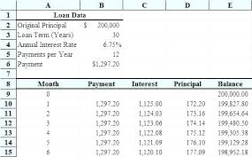 amortization schedule with extra payments spreadsheet simple interest amortization schedule excel table car loan auto