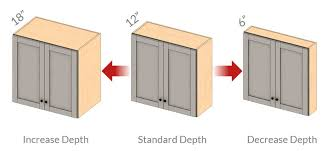 custom cabinet options modifications