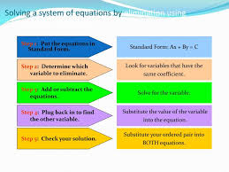 solving a system of equations by elimination using addition and