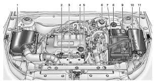 chevrolet cruze owners manual engine compartment overview 1 4l l4 engine