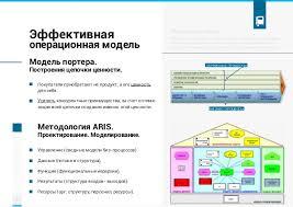 Презентация к дипломной работе mba Успешный А С
