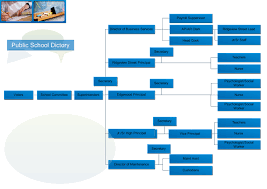 School Organization Charts School Organizational Chart Lots Of School Organization Chart