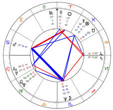 Saturn Return Birth Chart Eddie Murphy Talks About His Saturn Return