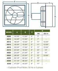 canarm exhaust fan wiring diagram canarm auto wiring diagram canarm ax series shutter mounted fans on canarm exhaust fan wiring diagram