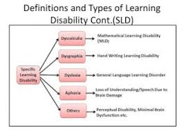 Learning Disability Archives