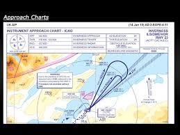 Approach Charts Tutorial Youtube
