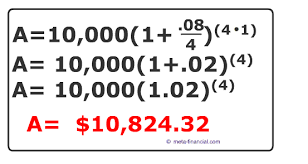 What Are Interests Calculate Compound Interest Formula With Examples And Practice
