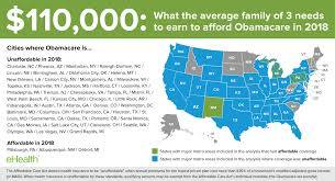 2018 Federal Poverty Level Chart Texas Affordable Care Act Health Insurance Will Be Unaffordable In