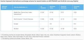 Air France Flying Blue Award Chart Air France Klm Flying Blue Reward Flying