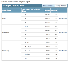 Philippine Airlines Mileage Chart Qatar Privilege Club Qmiles Guide Earning Redeeming