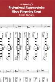Oboe Fingering Chart Conservatoire Fingering