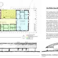 environmental laboratory syncro architecture
