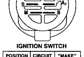 lawn mower ignition switch wiring diagram wiring diagram and craftsman lawn mower wiring diagram riding lawn mower no spark teseh xcyyxh