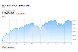 Market Chart Today Stock Market Comeback Is Another Failure As Chart Analysts