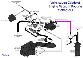 vento wiring diagram wiring diagram and schematic mk3 golf stereo wiring diagram and