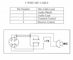 cobra cb mic wiring diagram wiring diagram basic