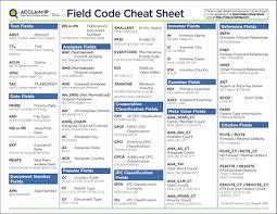 Refference Sheet Cheat Sheet Acclaimip Patent Search Analysis Software