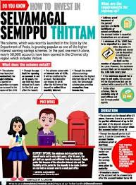 Do You Know How To Invest In Selvamagal Semippu Thittam
