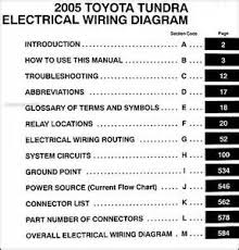 toyota tundra radio wiring diagram image toyota tundra stereo wiring toyota auto wiring diagram schematic on 2003 toyota tundra radio wiring diagram
