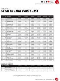 Jgun Torque Chart Stealth Hytorc