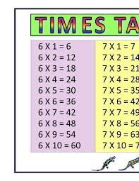 60 Times Table Chart Large Multiplication Times Table Chart 5b Math Salamanders