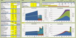 Printable Retirement Planning Worksheet 276769545463 Retirement