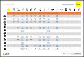 Panasonic Cordless Phone Compatibility Chart Guide To Voip Phones And Headsets Compatibility Voip Supply