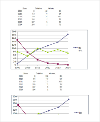 Excel Template Graph Excel Graphs Template 4 Free Excel Documents Download Free