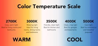 Guide To Light Color Temperature And Kelvin Lamps Com