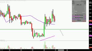 Mer Stock Chart Mer Telemanagement Solutions Ltd Mtsl Stock Chart Technical Analysis For 07 26 18