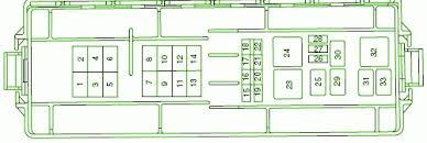 similiar 2003 mercury sable fuse box diagram keywords 2003 mercury sable fuse box diagram
