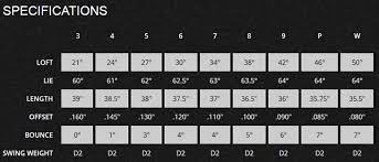 Titleist 714 Ap2 Irons Review Golfalot