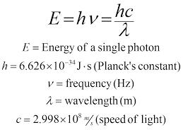 energy of light equation. light energy equation futurespastart com of i