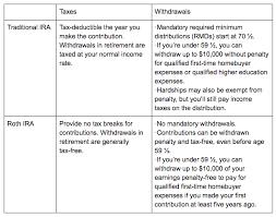 Citizens State Bank Indiana Financial Wellness Blog