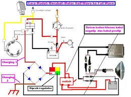 wiring diagram kelistrikan yamaha vixion wiring wiring diagram motor karisma wiring wiring diagrams car on wiring diagram kelistrikan yamaha vixion wiring diagram kelistrikan honda beat