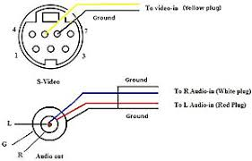 wiring diagram for video the wiring diagram 4 pin svideo to rca wiring diagram nodasystech wiring diagram