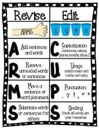 Arms And Cups Anchor Chart Revising And Editing Chart Arms Cups Editing Checklist