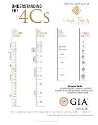 4 C S Diamond Chart Angela Betteridge Diamond Education