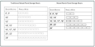 Garage Door Header Sizes Orange01 Co