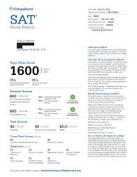 I Scored A Perfect 1600 On The New Sat Score Report Attached