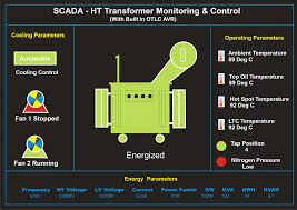 wiring diagram of rtcc panel wiring image wiring rtcc panel oltc avr relay on load tap changer ht power transformer on wiring diagram of