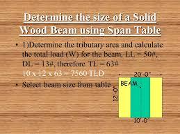 Beam Design Ppt Video Online Download
