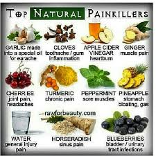 natural pain relief anti inflammatory
