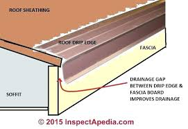 skylight flashing ation detail metal roof step installation velux kit