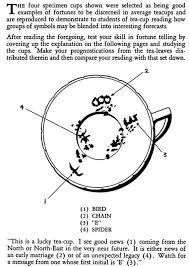 What does read the tea leaves mean? The Tea Reading Tasseography - MEANING  OF SYMBOLS. How to read the tea leaves. A Te… | Tea reading, Reading tea  leaves, Tea cups